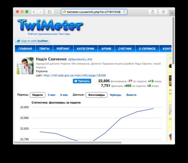 Твиттер Надежды Савченко был взломан