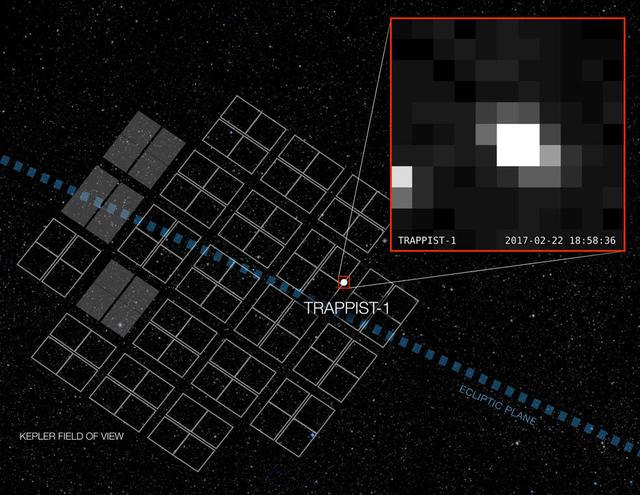 NASA показало систему Траппист-1 сэкзопланетами сблизкого расстояния