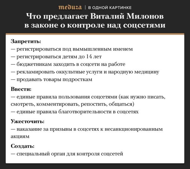 """Все эти предложения оформлены в26-страничный <a href=""""http://asozd2.duma.gov.ru/addwork/scans.nsf/ID/CDE75DB8CA378E8D432580FE002C8A84/%24File/145507-7_10042017_145507-7.PDF?OpenElement"""" target=""""_blank"""">законопроект</a>. Подробнее про этот документ рассказываем <a href=""""https://meduza.io/cards/v-dumu-vnesli-zakonoproekt-o-zhestkom-regulirovanii-sotssetey-ego-primut"""" target=""""_blank"""">здесь</a>."""