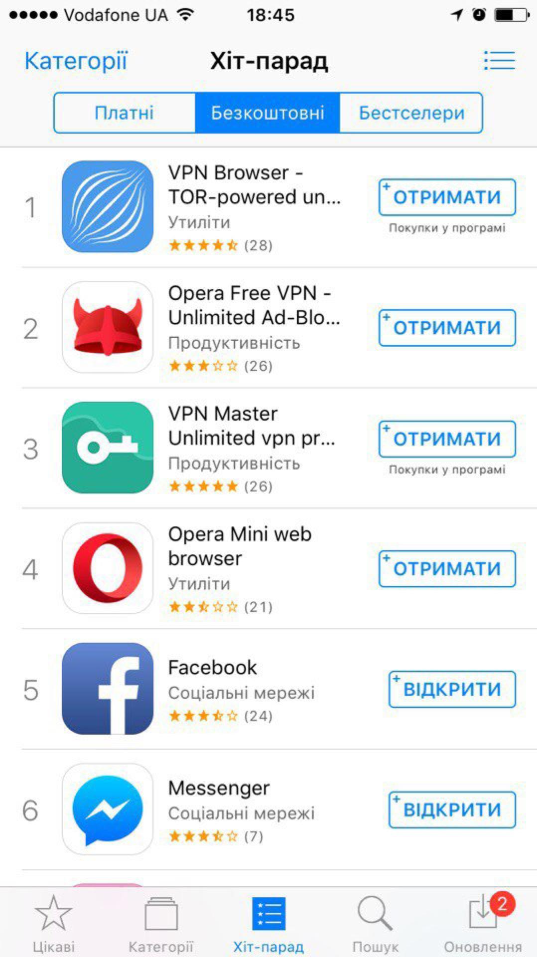 Уральский банк киров в контакте