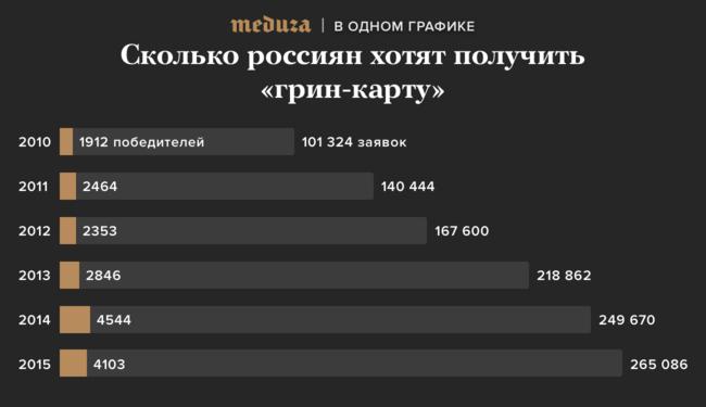 https://meduza.io/image/attachments/images/002/391/657/small/CtNqW0SEzGak5QKrQRV0qg.png