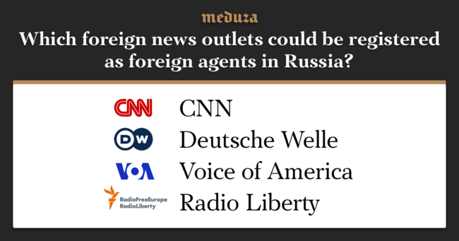 "In <a href=""https://meduza.io/en/news/2017/11/13/russian-lawmakers-are-cooking-up-a-heckuva-retaliation-against-america-for-forcing-rt-to-register-as-a-foreign-agent"" target=""_blank"">retaliation</a> for the U.S. government's decision to force RT to register as a foreign agent, deputies in the State Duma are currently drafting legislation that would apply Russia's foreign agents law to certain news media outlets, and lawmakers have already submitted amendments to Russia's law on ""undesirable organizations."" On November 13, Andrey Isayev, the first deputy director of the Duma's United Russia faction, <a href=""https://ria.ru/mediawars/20171113/1508704993.html"" target=""_blank"">named</a> several media outlets that could be targeted using these new laws. He added that there are ""a number of other institutions actively working on Russian territory that could [be declared] foreign agents."""