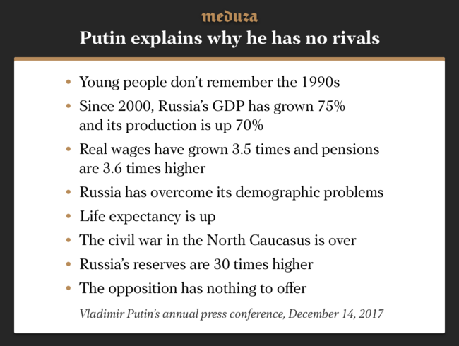 """On December 14, at his 13th annual marathon press conference, President Vladimir Putin was asked why he has no true competitors for the presidency. He spent several minutes summarizing the achievements of his 17 years in power, and concluded with a dig at the opposition, saying (a day after presidential hopeful Alexey Navalny published his <a href=""""https://meduza.io/en/short/2017/12/13/a-quick-summary-of-alexey-navalny-s-presidential-campaign"""" target=""""_blank"""">campaign platform</a>) that the opposition has nothing to offer the country."""
