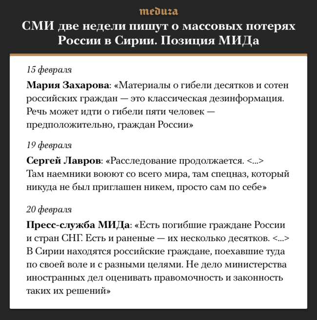 """7февраля международная коалиция воглаве сСША <a href=""""https://meduza.io/feature/2018/02/12/amerikantsy-obstrelyali-gruppu-povstantsev-v-sirii-i-utverzhdayut-chto-sredi-nih-byli-naemniki-rossiyane"""" target=""""_blank"""">нанесла авиаудар</a> поотряду сторонников Башара Асада вСирии. Поданным российских имировых СМИ, врезультате погибли российские наемники, которые воевали врядах частной военной компании «Вагнер». Число погибших, понеофициальным оценкам,— отнескольких десятков до200 человек."""