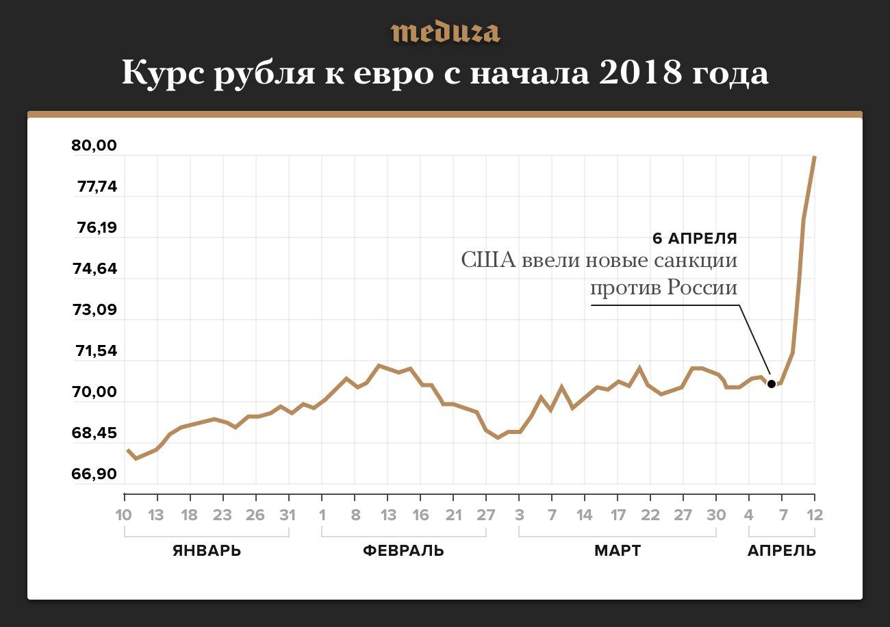 Цены акций российских компаний trendline trading forex