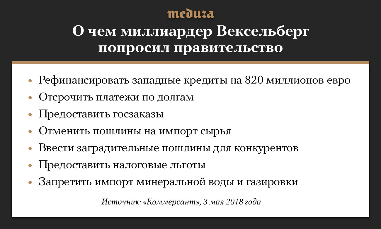 Вексельберг предложил запретить импорт иностранной газировки ради поддержки «Реновы»