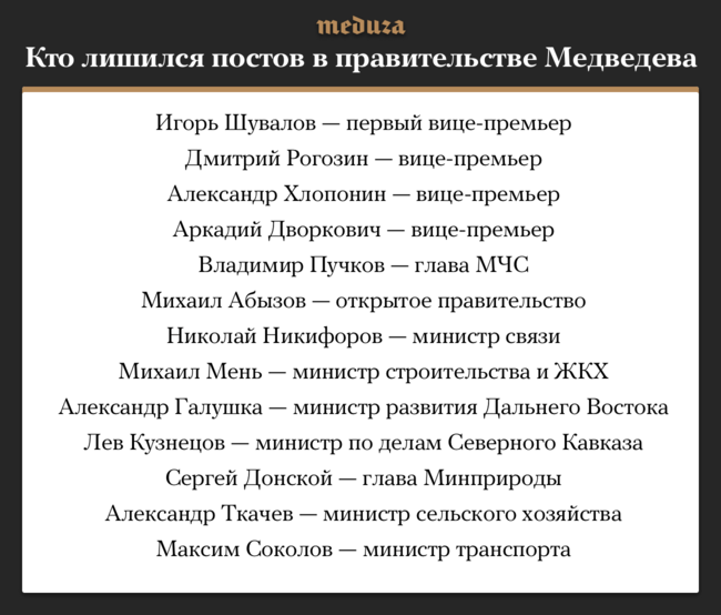 """Первоначально наэтой картинке упоминался глава аппарата правительства Сергей Приходько. Нопозднее выяснилось, что его только <a href=""""https://meduza.io/news/2018/05/18/sergey-prihodko-ostalsya-v-pravitelstve-ego-ponizili-v-dolzhnosti"""" target=""""_blank"""">понизили вдолжности</a>— теперь онбудет первым заместителем главы аппарата."""