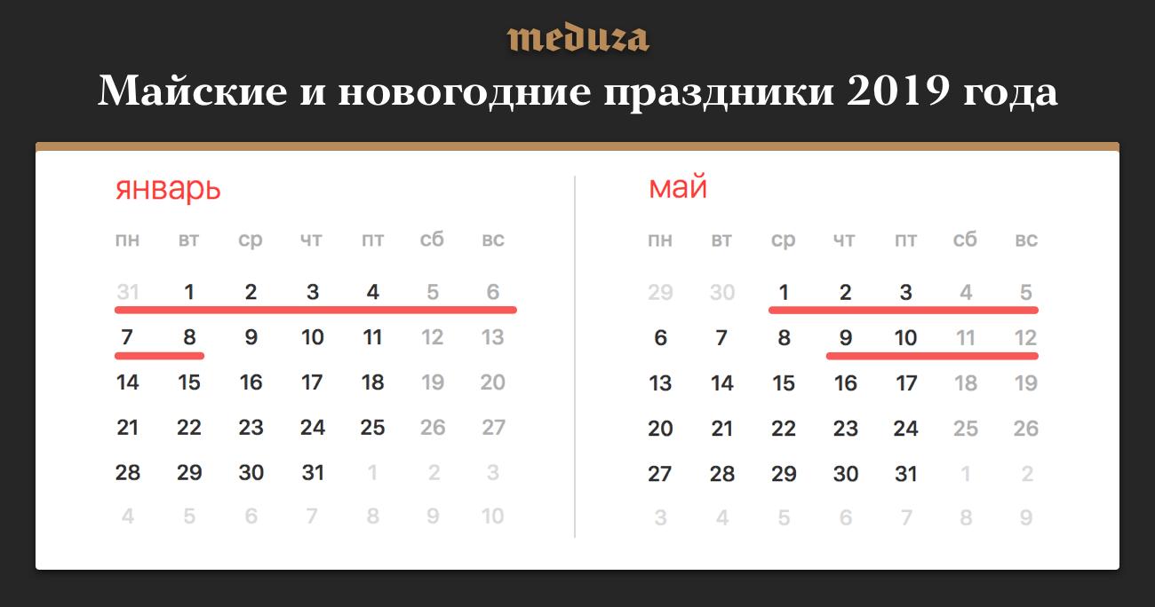 Конференции в россии в 2019 году рекомендации