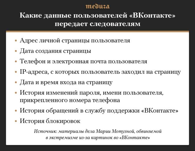 """Жительница Барнаула Мария Мотузная, <a href=""""https://meduza.io/feature/2018/07/30/dvuh-zhiteley-barnaula-obvinyayut-v-ekstremizme-iz-za-memov-vo-vkontakte-zayavleniya-na-nih-podali-odni-i-te-zhe-studentki-yurfaka"""" target=""""_blank"""">обвиняемая</a> вэкстремизме из-за сохраненных еюкартинок во«ВКонтакте», <a href=""""https://twitter.com/La72La/status/1028487168128372736"""" target=""""_blank"""">выложила</a> втвиттере фото страниц изсвоего уголовного дела. Наних видно, какие данные Мотузной «ВКонтакте» передала следователям. Представители «ВКонтакте» <a href=""""https://tjournal.ru/74942-kakie-dannye-vkontakte-vydaet-sledovatelyam-primer-iz-dela-marii-motuznoy"""" target=""""_blank"""">заявили</a> TJournal, что соцсеть позакону обязана предоставлять информацию поофициальным запросам правоохранительных органов."""