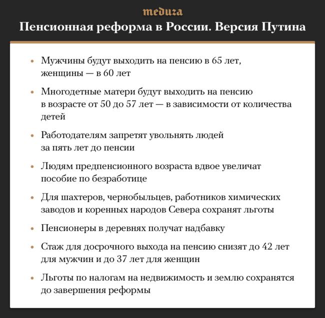 """Президент России Владимир Путин 29августа <a href=""""https://meduza.io/live/2018/08/29/teleobraschenie-putina-o-pensionnoy-reforme-onlayn"""" target=""""_blank"""">выступил стелеобращением</a> опенсионной реформе. Онпредложил смягчить некоторые еепараметры, разработанные правительством. Законопроект опенсионной реформе принят Госдумой впервом чтении."""