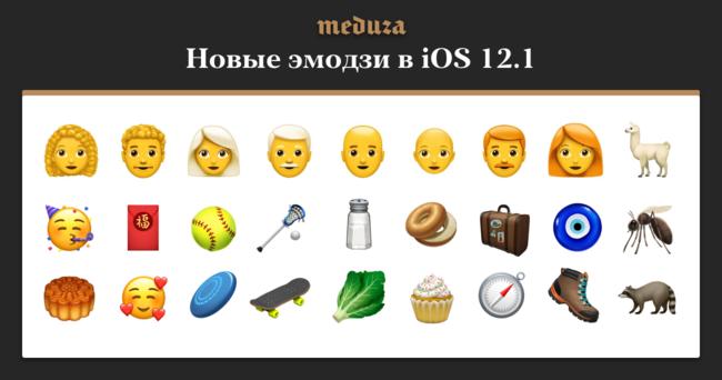 """Apple <a href=""""https://www.apple.com/newsroom/2018/10/apple-brings-more-than-70-new-emoji-to-iphone-with-ios-12-1/"""" target=""""_blank"""">представила</a> более 70 новых эмодзи, которые появятся вiOS 12.1. Они доступны для разработчиков итестировщиков со2октября. Обновление для пользователей выйдет вближайшее время."""