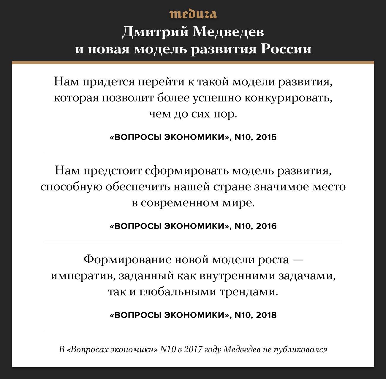 Медведев: наповестке дня проведение структурных иинституциональных перемен