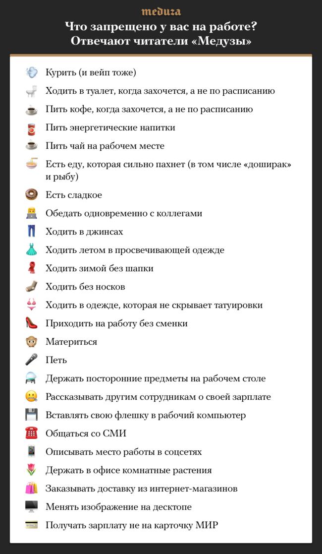 """Всередине ноября <a href=""""https://meduza.io/news/2018/11/16/aeroflot-zapretil-sotrudnikam-polzovatsya-smartfonami"""" target=""""_blank"""">стало известно</a>, что вофисах «Аэрофлота» запрещено пользоваться сотовыми телефонами. Тогдаже мы<a href=""""https://meduza.io/feature/2018/11/21/sotrudnikam-aeroflota-zapretili-polzovatsya-telefonami-a-kakie-strannye-zaprety-est-u-vas-na-rabote"""" target=""""_blank"""">спросили читателей</a>, какие странные запреты есть уних наработе. Всего мыполучили несколько сотен писем ивыбрали самые популярные запреты. Всписок невошли запреты нарежимных объектах ивармии."""