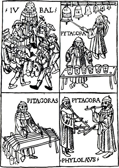 Акустические опыты Пифагора. Франкино Гафурио. Теория музыки. 1492 год