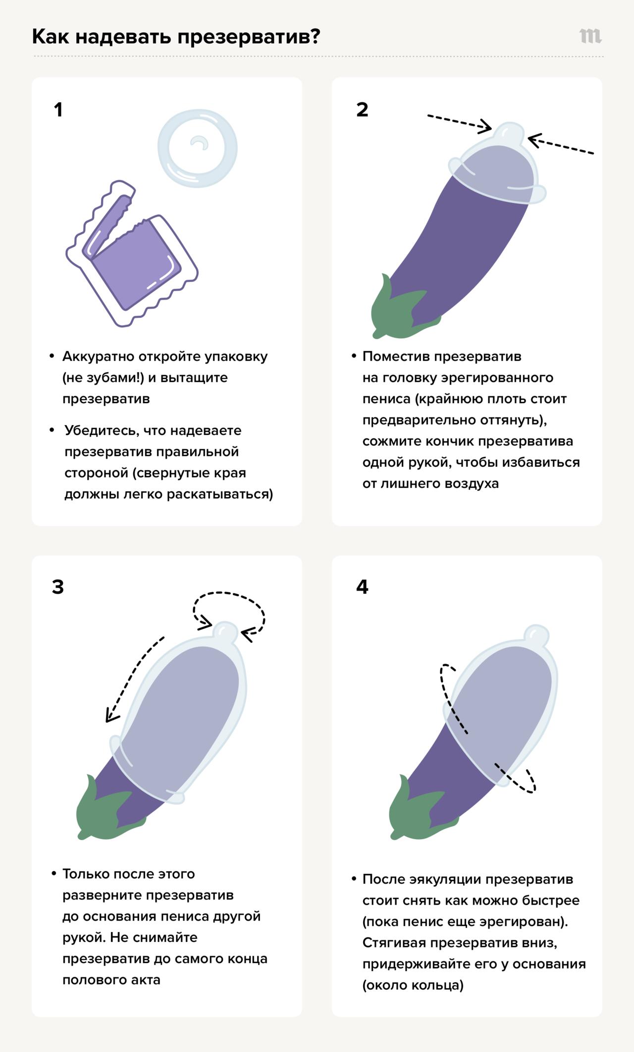 Как пользоваться презервативами