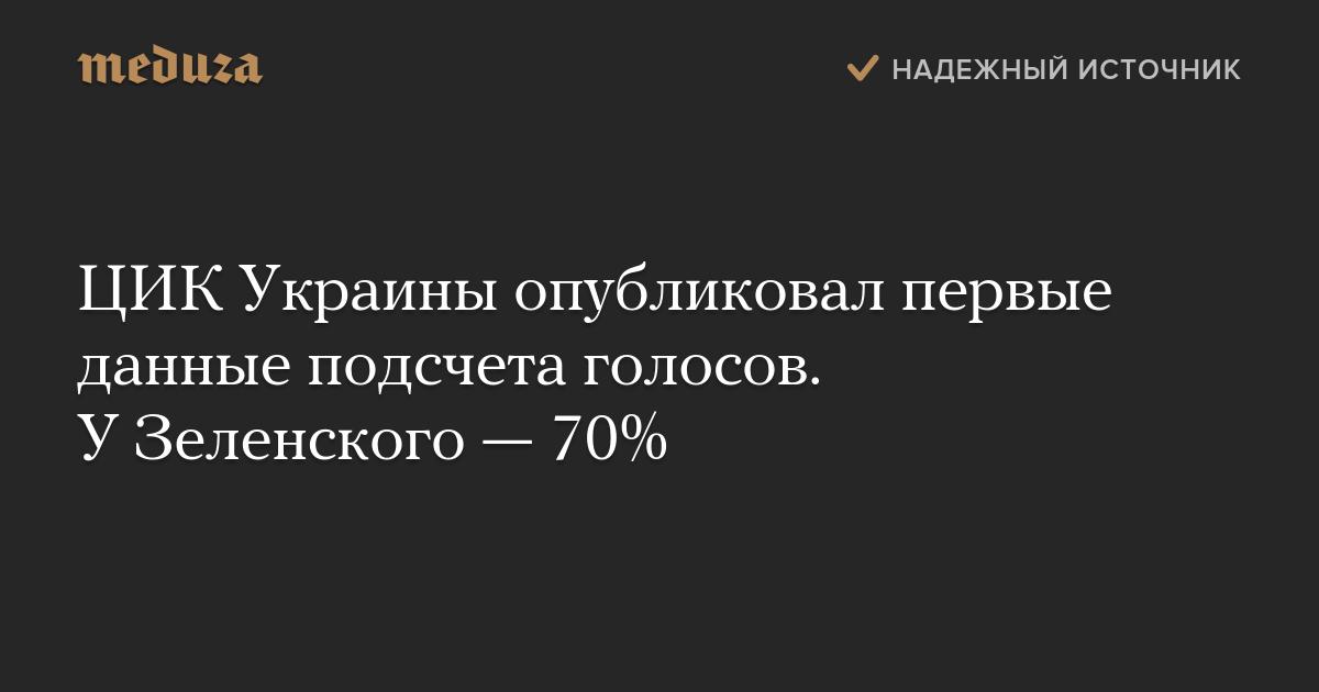 ЦИК Украины опубликовал первые данные подсчета голосов. УЗеленского— 70%