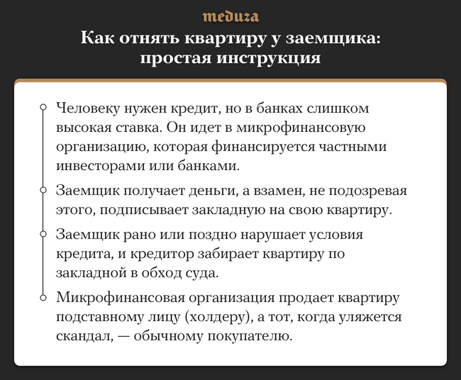 ипотека ставки в банках на сегодня челябинск