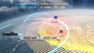 The animation that accompanied Kiselyov's segment indicated that a missile would take four minutes and 36 seconds to reach a target 800 meters away at a speed of 11,000 km/h.